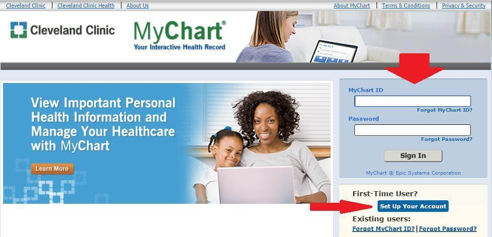 Go To Mychart Patient Portal Https Clevelandclinic Org 2 Login At